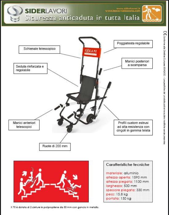 Zerobarriere Antologia aperta dell'accessibilità ...