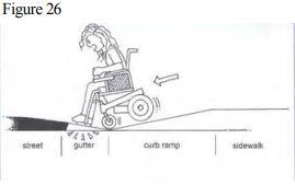 Zero Barriere Antologia Aperta Dell Accessibilità Efrpendenza